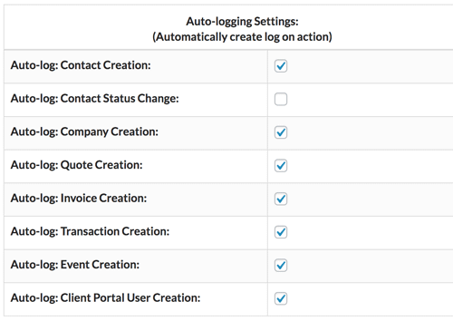 Automatically log when a contact's details change